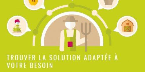 Illustration Création du site web WordPress Biotop à Livron-sur-Drôme (Drôme)