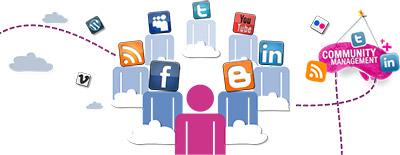 Image Formation community management